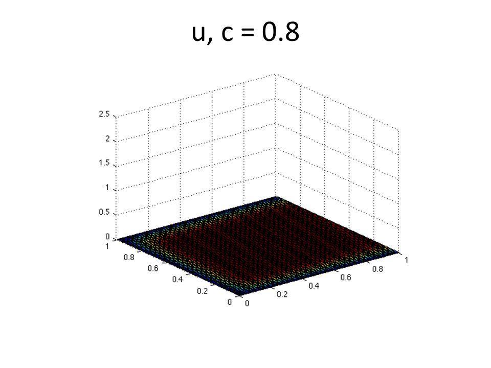 u, c = 0.8