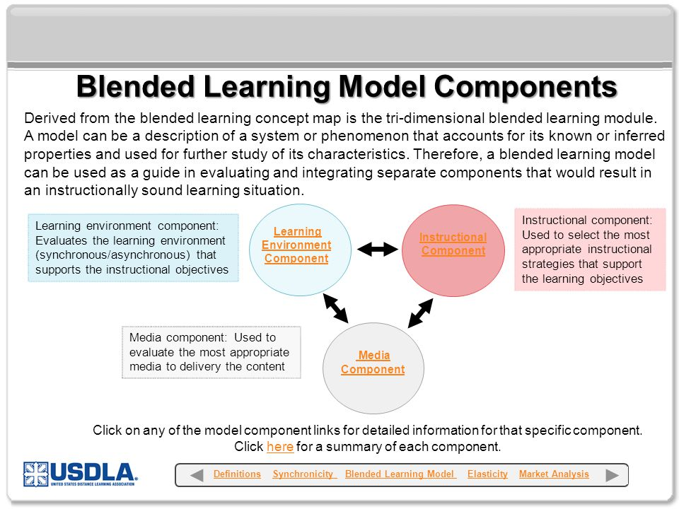 Derived from the blended learning concept map is the tri-dimensional blended learning module.
