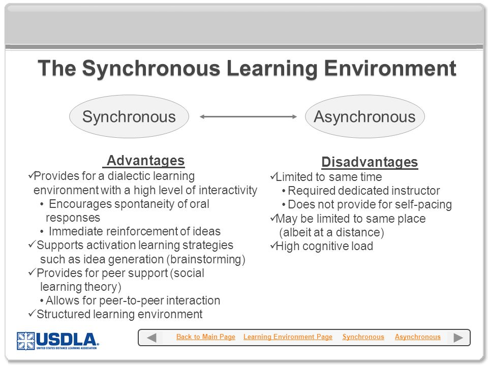 The Synchronous Learning Environment Advantages Provides for a dialectic learning environment with a high level of interactivity Encourages spontaneity of oral responses Immediate reinforcement of ideas Supports activation learning strategies such as idea generation (brainstorming) Provides for peer support (social learning theory) Allows for peer-to-peer interaction Structured learning environment Back to Main Page Learning Environment Page Synchronous AsynchronousBack to Main PageLearning Environment PageSynchronousAsynchronous Disadvantages Limited to same time Required dedicated instructor Does not provide for self-pacing May be limited to same place (albeit at a distance) High cognitive load SynchronousAsynchronous
