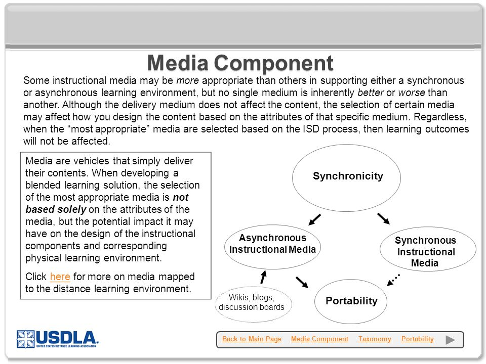 Media Component Some instructional media may be more appropriate than others in supporting either a synchronous or asynchronous learning environment, but no single medium is inherently better or worse than another.