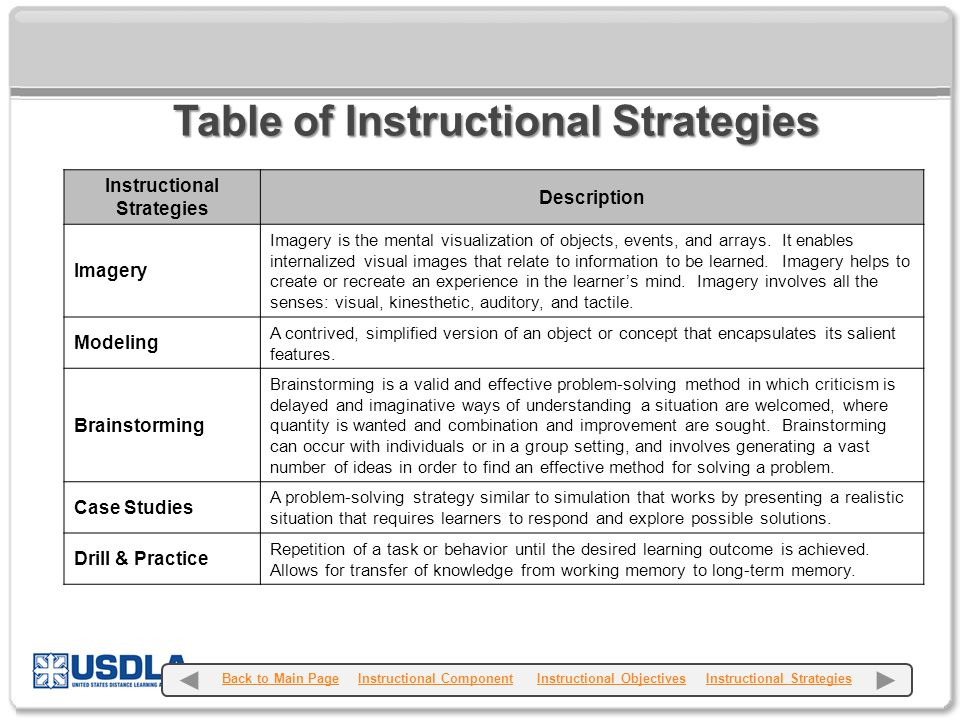 Instructional Strategies Description Imagery Imagery is the mental visualization of objects, events, and arrays.