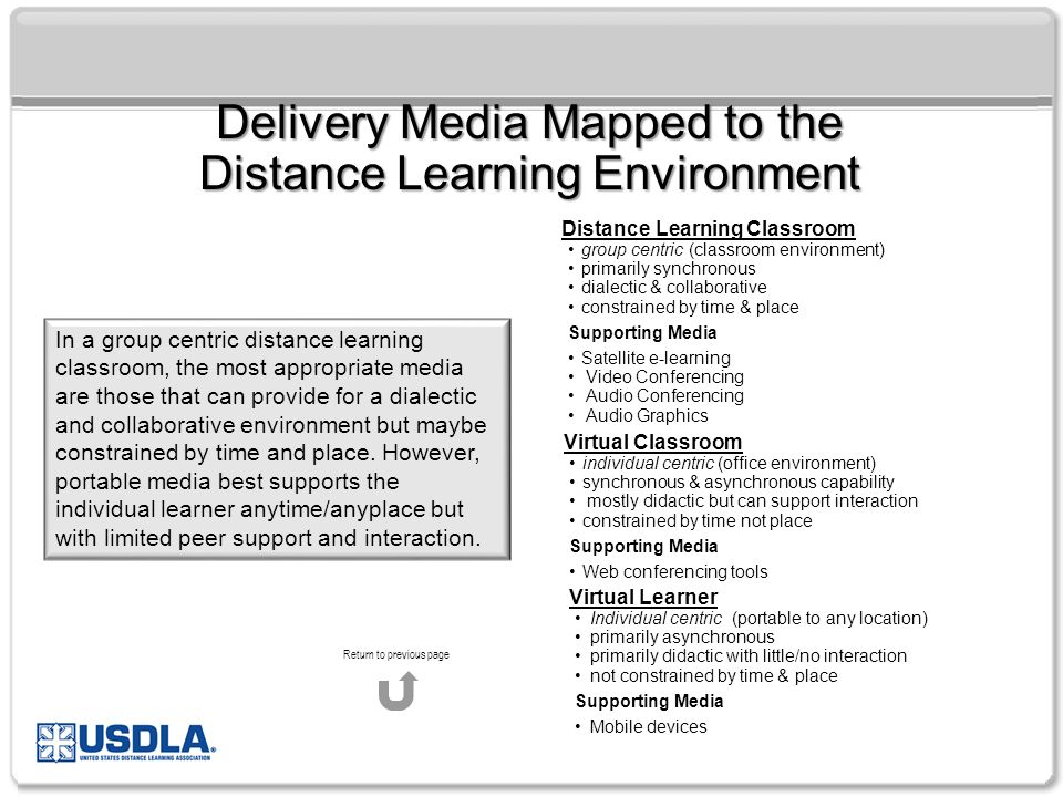Delivery Media Mapped to the Distance Learning Environment Distance Learning Classroom group centric (classroom environment) primarily synchronous dialectic & collaborative constrained by time & place Supporting Media Satellite e-learning Video Conferencing Audio Conferencing Audio Graphics Virtual Classroom individual centric (office environment) synchronous & asynchronous capability mostly didactic but can support interaction constrained by time not place Supporting Media Web conferencing tools Virtual Learner Individual centric (portable to any location) primarily asynchronous primarily didactic with little/no interaction not constrained by time & place Supporting Media Mobile devices Return to previous page In a group centric distance learning classroom, the most appropriate media are those that can provide for a dialectic and collaborative environment but maybe constrained by time and place.