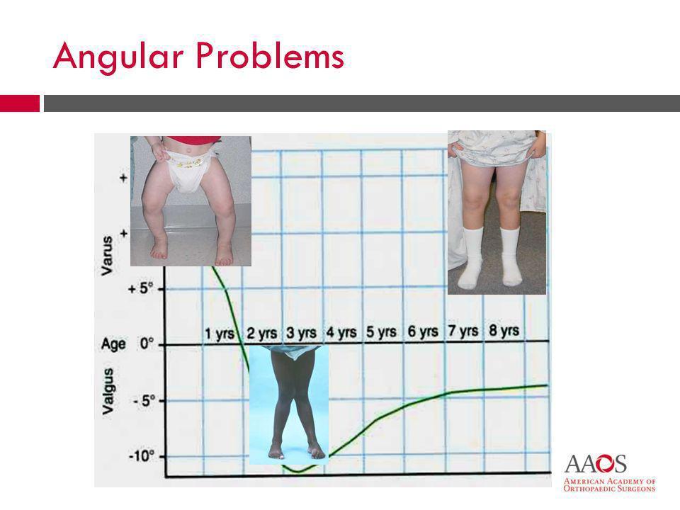 27 Angular Problems