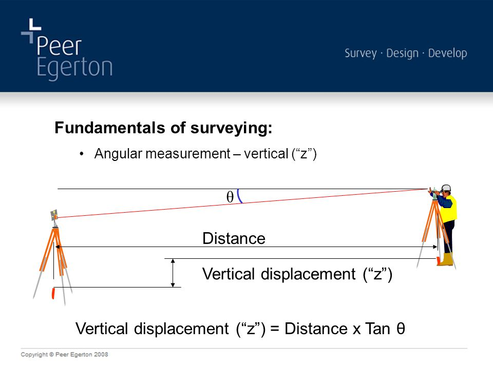 Fundamentals of surveying: Angular measurement – vertical ( z ) θ Distance Vertical displacement ( z ) Vertical displacement ( z ) = Distance x Tan θ