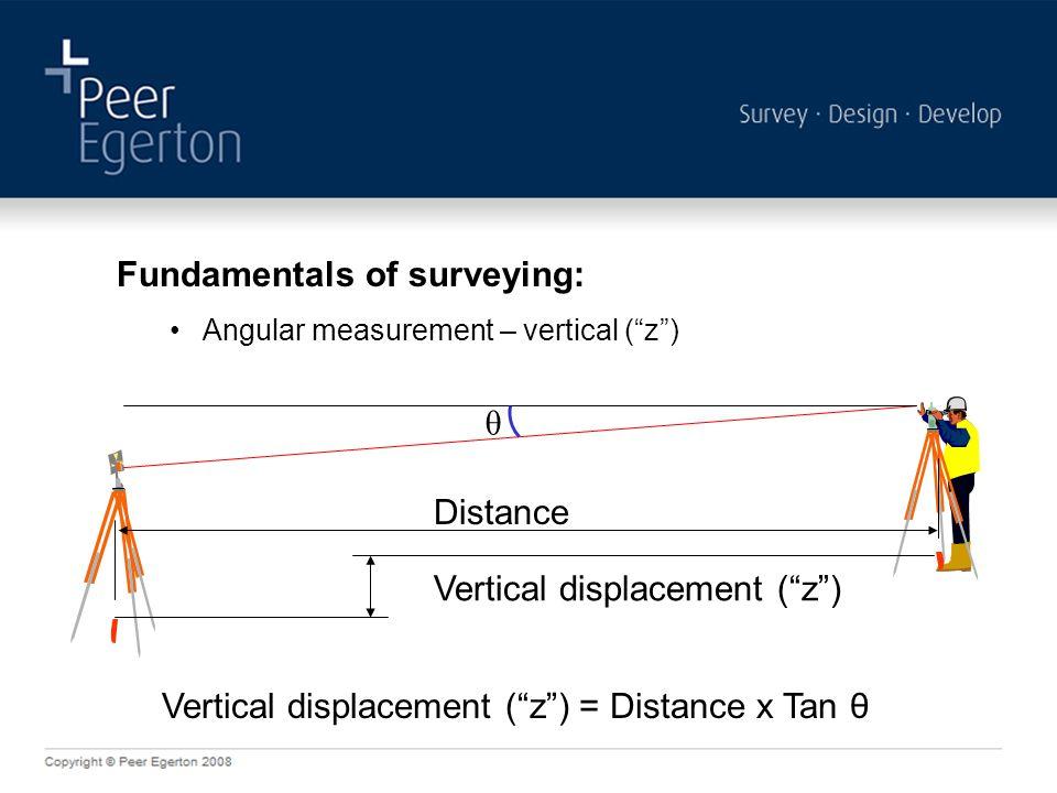 "Fundamentals of surveying: Angular measurement – vertical (""z"") θ Distance Vertical displacement (""z"") Vertical displacement (""z"") = Distance x Tan θ"