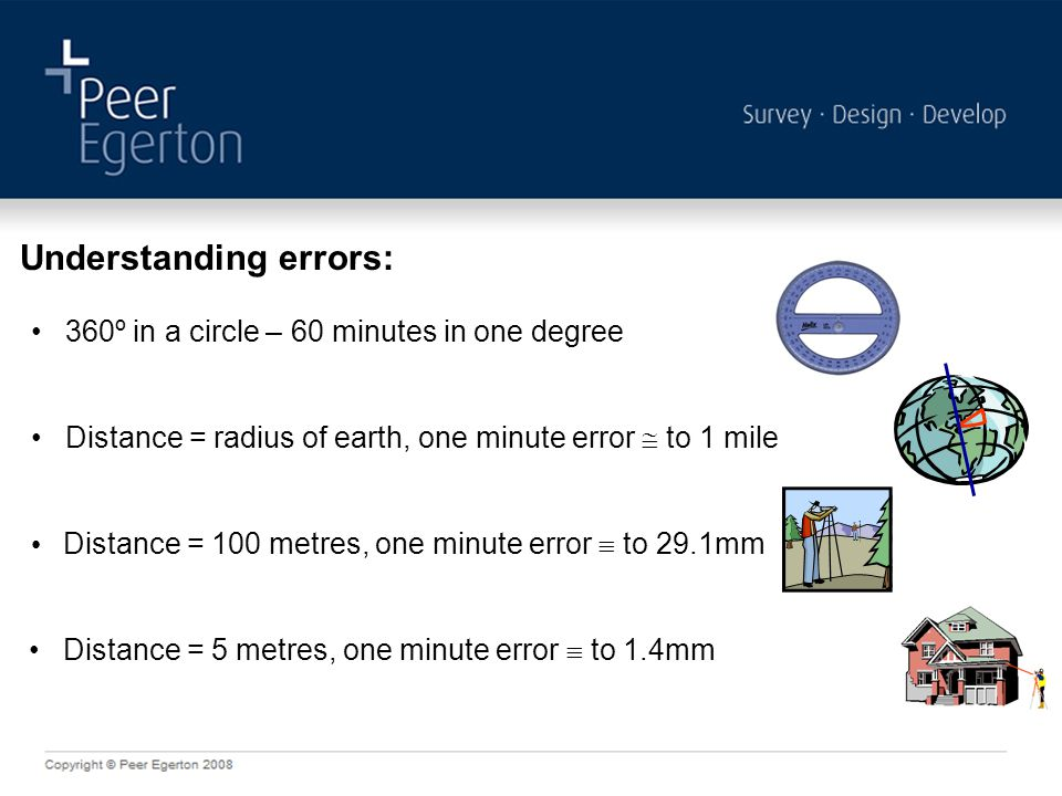 Understanding errors: 360º in a circle – 60 minutes in one degree Distance = radius of earth, one minute error  to 1 mile Distance = 100 metres, one minute error  to 29.1mm Distance = 5 metres, one minute error  to 1.4mm