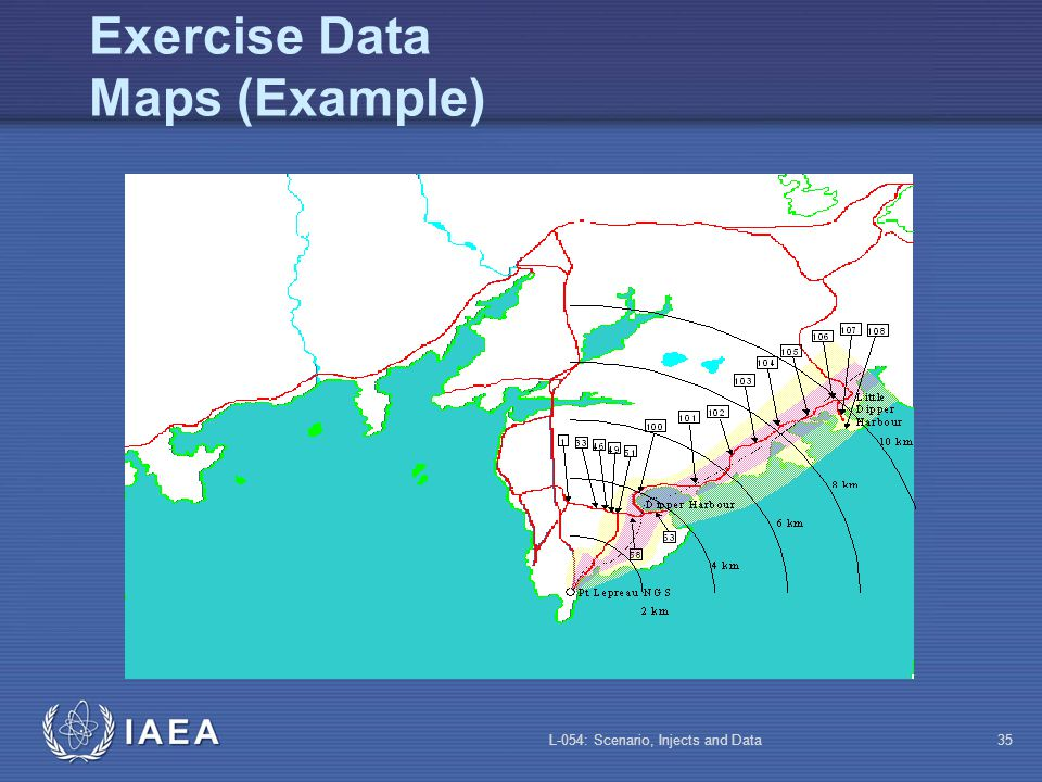 L-054: Scenario, Injects and Data34 Exercise Data Figures or Pictures (Example)