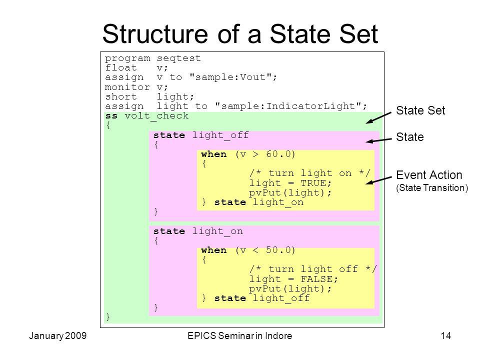 January 2009EPICS Seminar in Indore14 Structure of a State Set Event Action (State Transition) State State Set program seqtest float v; assign v to sample:Vout ; monitor v; short light; assign light to sample:IndicatorLight ; ss volt_check { state light_off { when (v > 60.0) { /* turn light on */ light = TRUE; pvPut(light); } state light_on } state light_on { when (v < 50.0) { /* turn light off */ light = FALSE; pvPut(light); } state light_off }