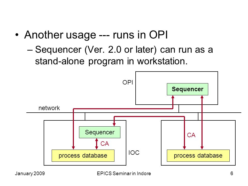 January 2009EPICS Seminar in Indore7 Documents EPICS Sequencer Page –http://www.slac.stanford.edu/comp/unix/package/epics/ sequencer/http://www.slac.stanford.edu/comp/unix/package/epics/ sequencer/ Manual is available.