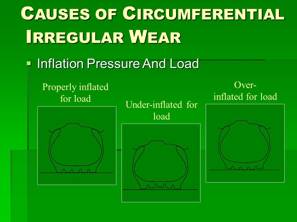 C AUSES OF C IRCUMFERENTIAL I RREGULAR W EAR I RREGULAR W EAR  Inflation Pressure And Load Properly inflated for load Under-inflated for load Over- inflated for load