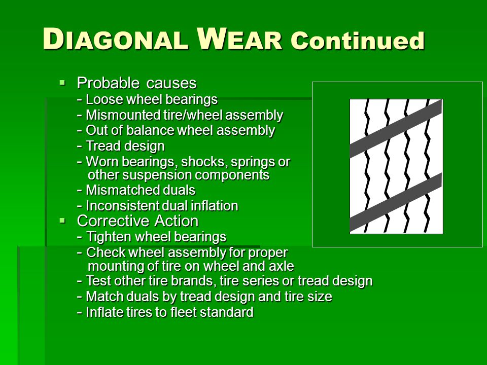 D IAGONAL W EAR Continued  Probable causes - Loose wheel bearings - Mismounted tire/wheel assembly - Out of balance wheel assembly - Out of balance wheel assembly - Tread design - Worn bearings, shocks, springs or other suspension components other suspension components - Mismatched duals - Mismatched duals - Inconsistent dual inflation  Corrective Action - Tighten wheel bearings - Check wheel assembly for proper mounting of tire on wheel and axle mounting of tire on wheel and axle - Test other tire brands, tire series or tread design - Match duals by tread design and tire size - Inflate tires to fleet standard