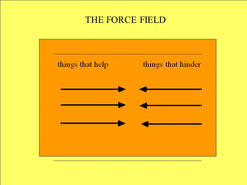 THE FORCE FIELD