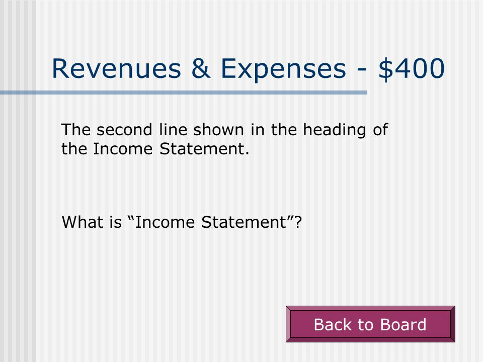 Revenues & Expenses - $300 The account used to record rent paid two months in advance.