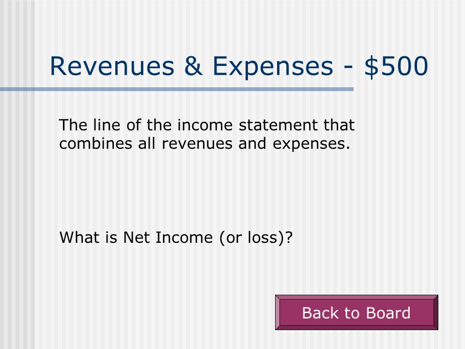 Revenues & Expenses - $400 The second line shown in the heading of the Income Statement.