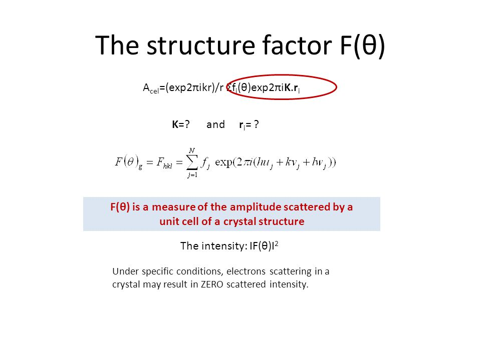The structure factor F(θ) F(θ) is a measure of the amplitude scattered by a unit cell of a crystal structure Under specific conditions, electrons scat