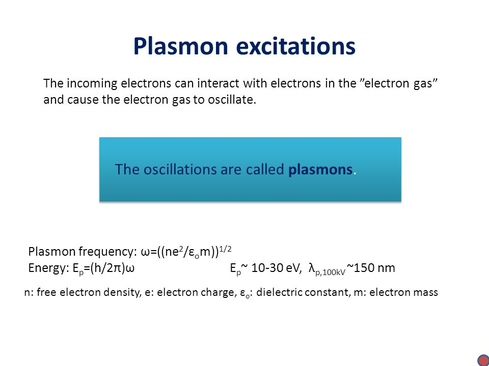 """Plasmon excitations The oscillations are called plasmons. The incoming electrons can interact with electrons in the """"electron gas"""" and cause the elect"""
