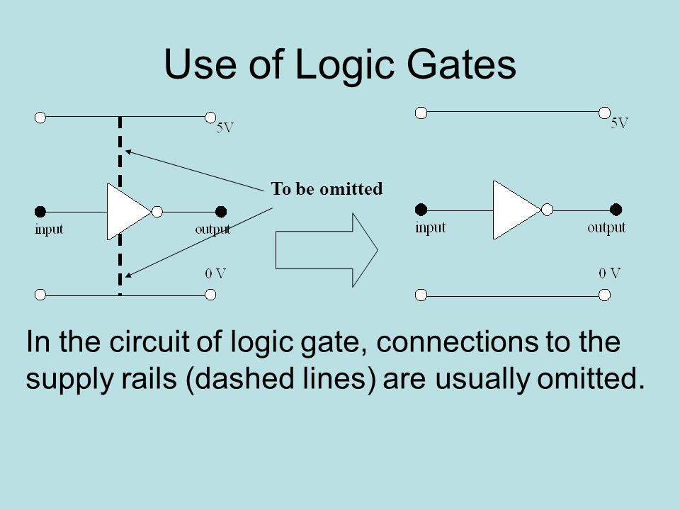 Use of Logic Gates To be omitted In the circuit of logic gate, connections to the supply rails (dashed lines) are usually omitted.