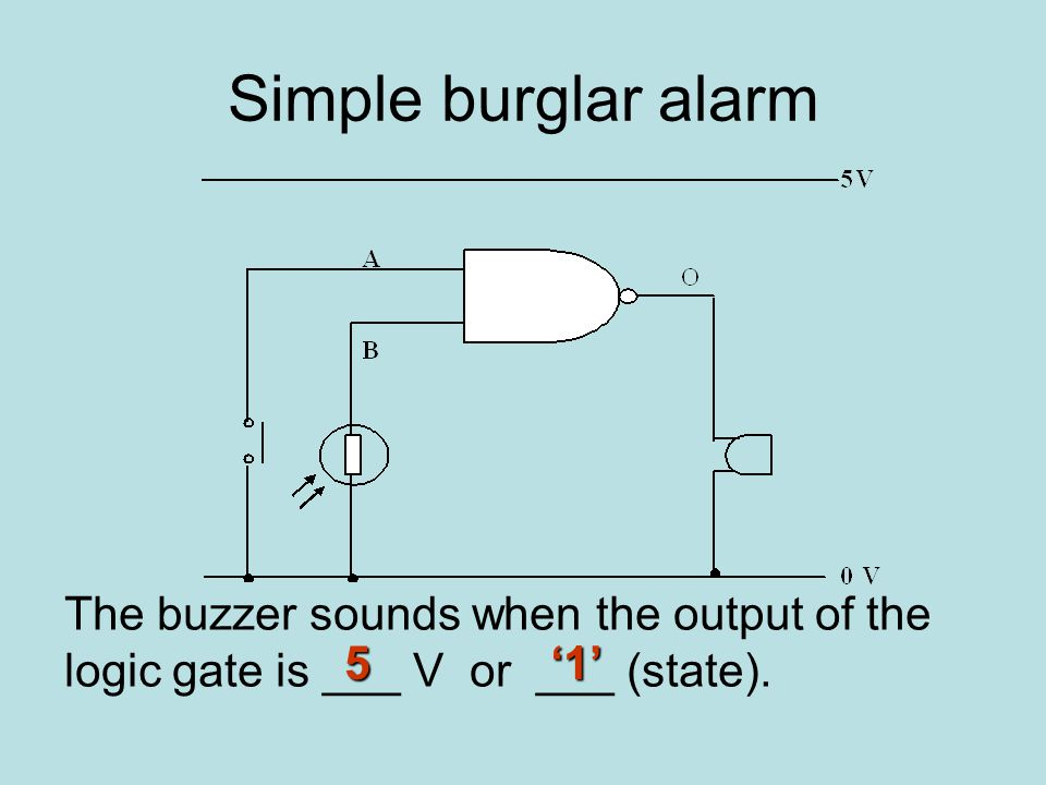 Simple burglar alarm The buzzer sounds when the output of the logic gate is ___ V or ___ (state).