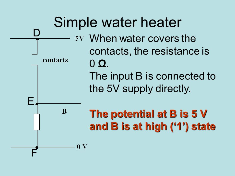 Simple water heater When water covers the contacts, the resistance is 0 Ω.