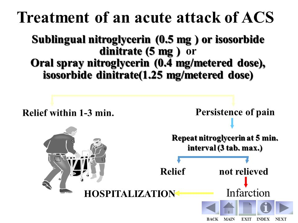 Treatment of an acute attack of ACS Sublingual nitroglycerin (0.5 mg ) or isosorbide dinitrate (5 mg ) Sublingual nitroglycerin (0.5 mg ) or isosorbid