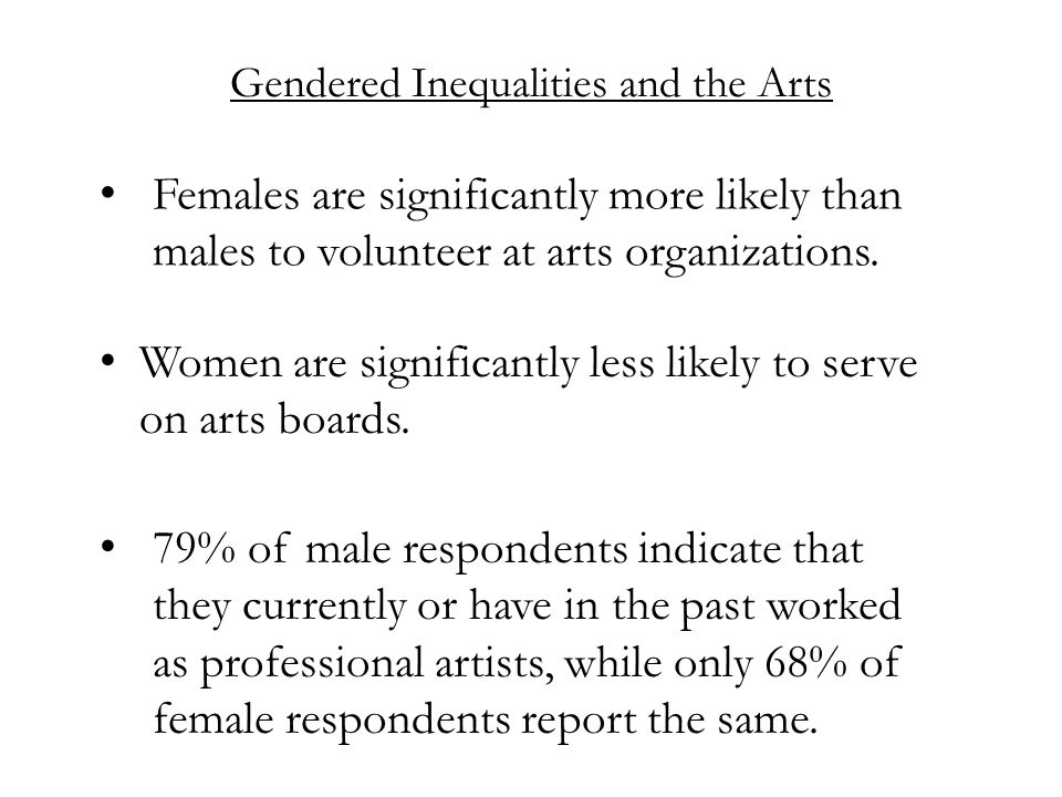 Gendered Inequalities and the Arts Females are significantly more likely than males to volunteer at arts organizations.