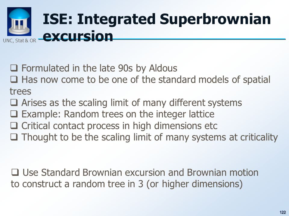 122 UNC, Stat & OR ISE: Integrated Superbrownian excursion  Formulated in the late 90s by Aldous  Has now come to be one of the standard models of spatial trees  Arises as the scaling limit of many different systems  Example: Random trees on the integer lattice  Critical contact process in high dimensions etc  Thought to be the scaling limit of many systems at criticality  Use Standard Brownian excursion and Brownian motion to construct a random tree in 3 (or higher dimensions)