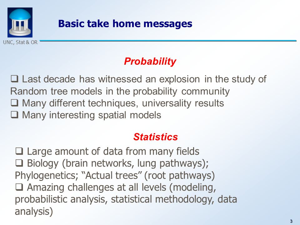 24 UNC, Stat & OR Our data  Have data on a number of trees   Dyck path transformation for all of them  Exploratory Data Analysis