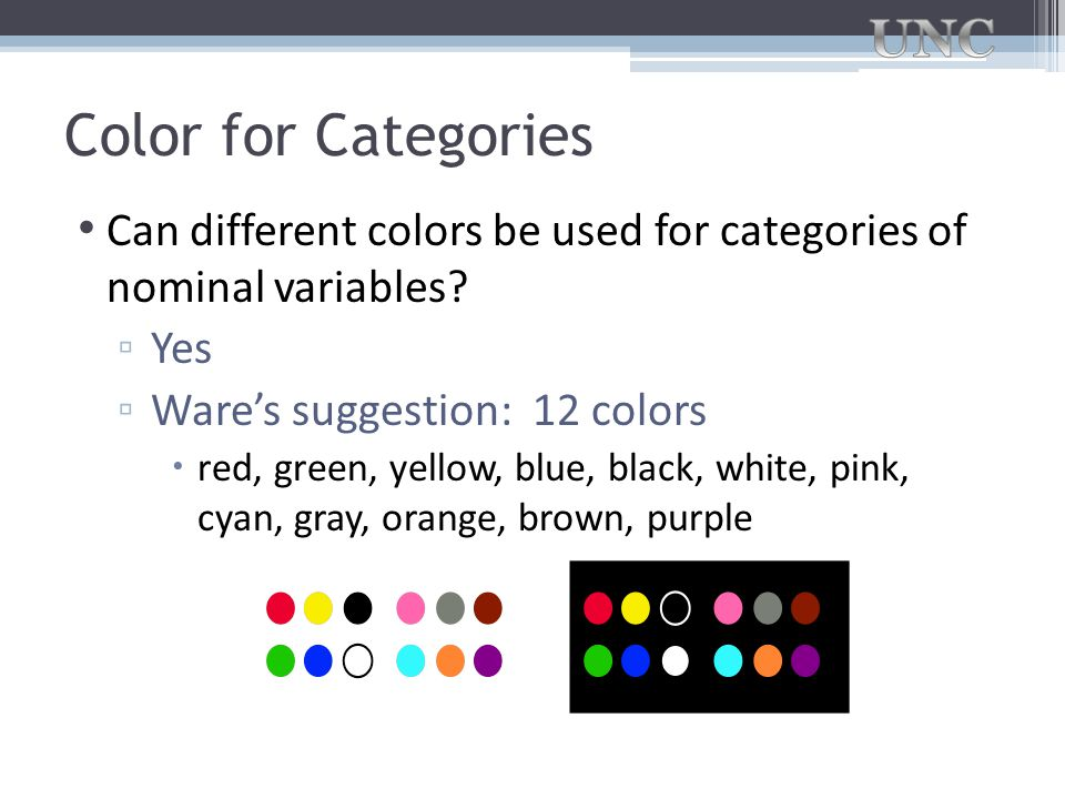 Color for Categories Can different colors be used for categories of nominal variables? ▫ Yes ▫ Ware's suggestion: 12 colors  red, green, yellow, blue