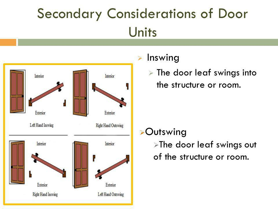 Secondary Considerations of Door Units  Inswing  The door leaf swings into the structure or room.  Outswing  The door leaf swings out of the struc