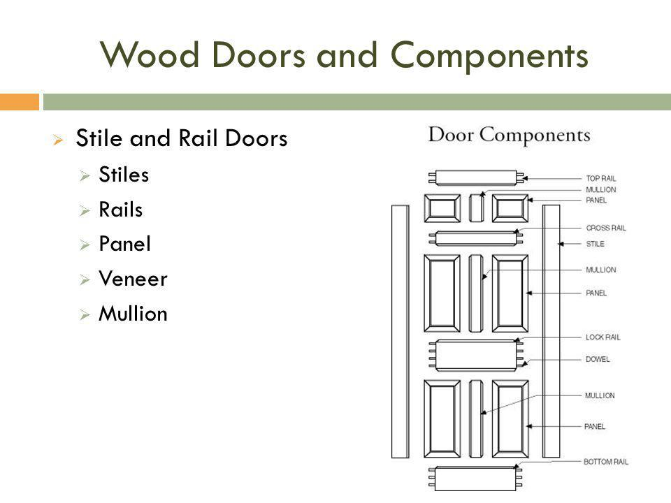 Wood Doors and Components  Stile and Rail Doors  Stiles  Rails  Panel  Veneer  Mullion