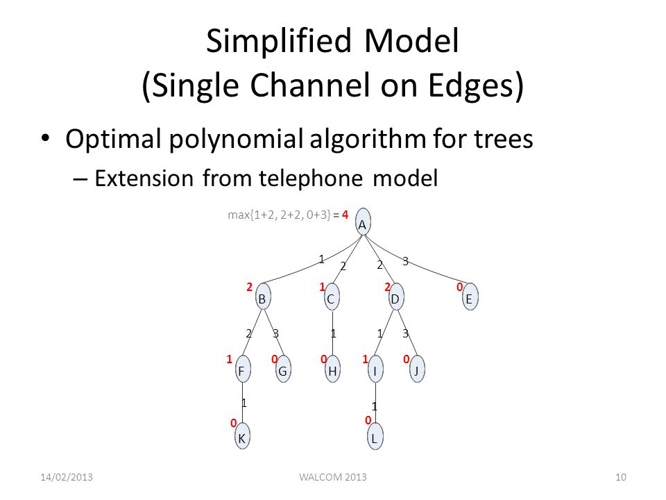 Simplified Model (Single Channel on Edges) Optimal polynomial algorithm for trees – Extension from telephone model A BCDE FGHIJ KL = max{1+2, 2+2, 0+3} /02/2013WALCOM