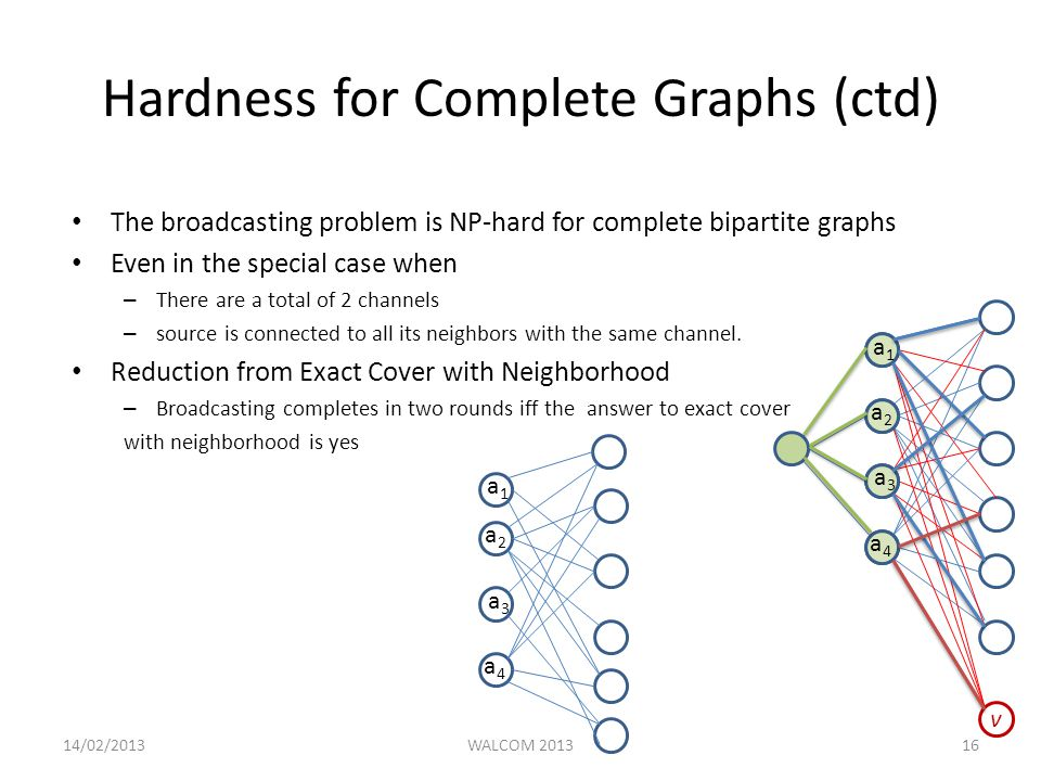 Hardness for Complete Graphs (ctd) The broadcasting problem is NP-hard for complete bipartite graphs Even in the special case when – There are a total of 2 channels – source is connected to all its neighbors with the same channel.