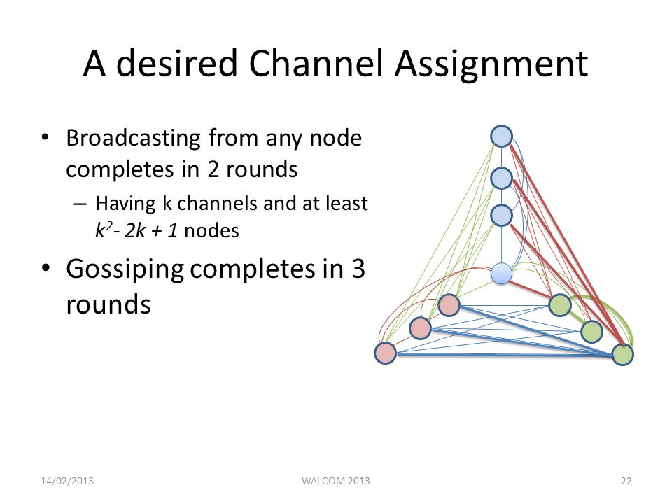A desired Channel Assignment Broadcasting from any node completes in 2 rounds – Having k channels and at least k 2 - 2k + 1 nodes Gossiping completes in 3 rounds 14/02/2013WALCOM