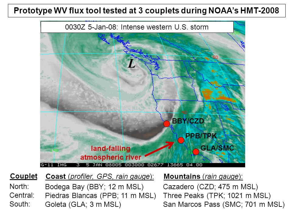 Bodega Bay (BBY; 12 m MSL) Piedras Blancas (PPB; 11 m MSL) Goleta (GLA; 3 m MSL) Prototype WV flux tool tested at 3 couplets during NOAA's HMT-2008 L