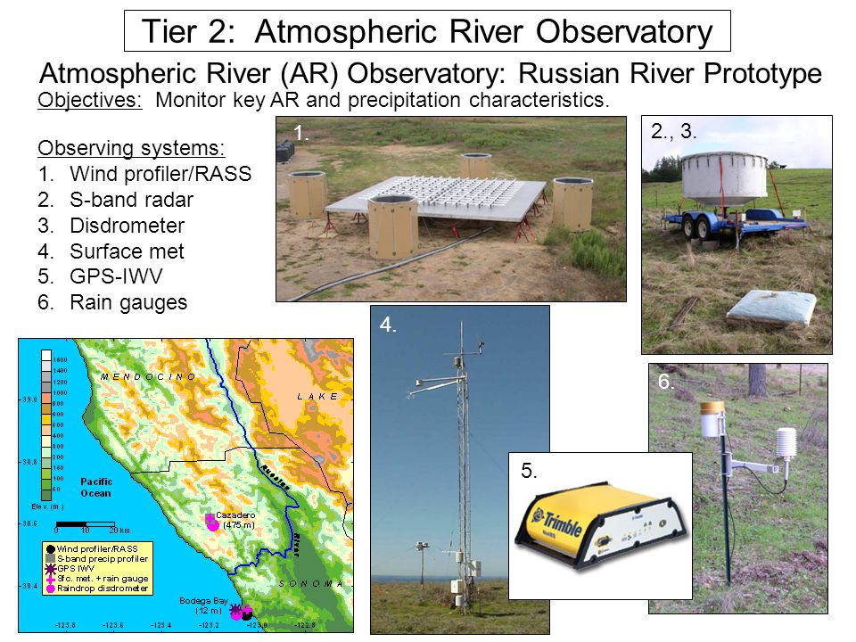 Atmospheric River (AR) Observatory: Russian River Prototype Objectives: Monitor key AR and precipitation characteristics. Observing systems: 1.Wind pr