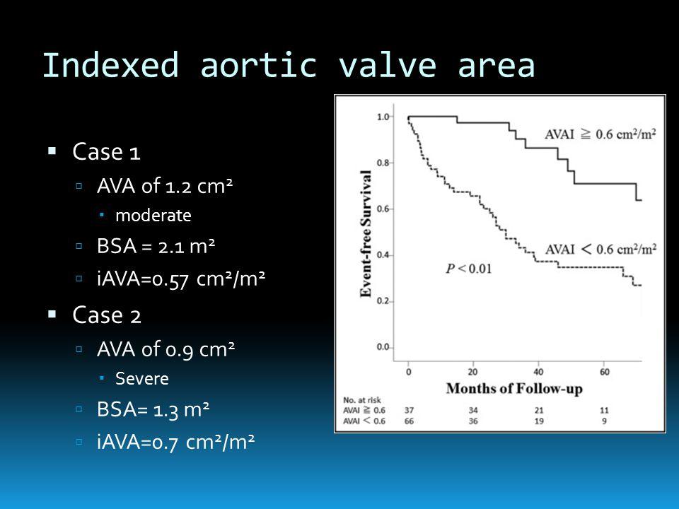 Indexed aortic valve area  Case 1  AVA of 1.2 cm 2  moderate  BSA = 2.1 m 2  iAVA=0.57 cm 2 /m 2  Case 2  AVA of 0.9 cm 2  Severe  BSA= 1.3 m 2  iAVA=0.7 cm 2 /m 2