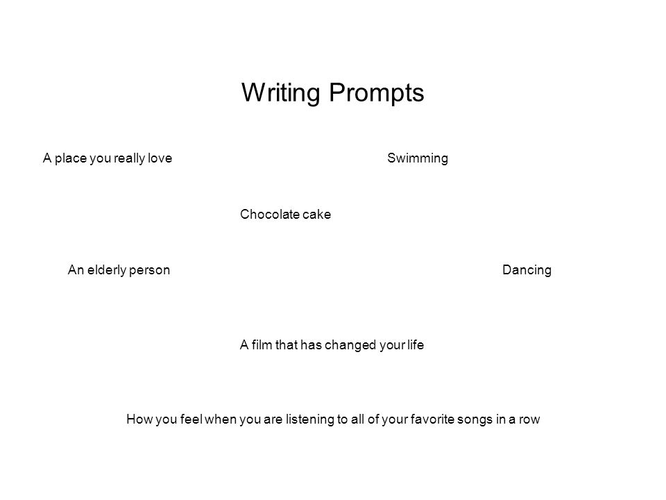 Writing Prompts A place you really love Swimming Chocolate cake An elderly person Dancing A film that has changed your life How you feel when you are listening to all of your favorite songs in a row