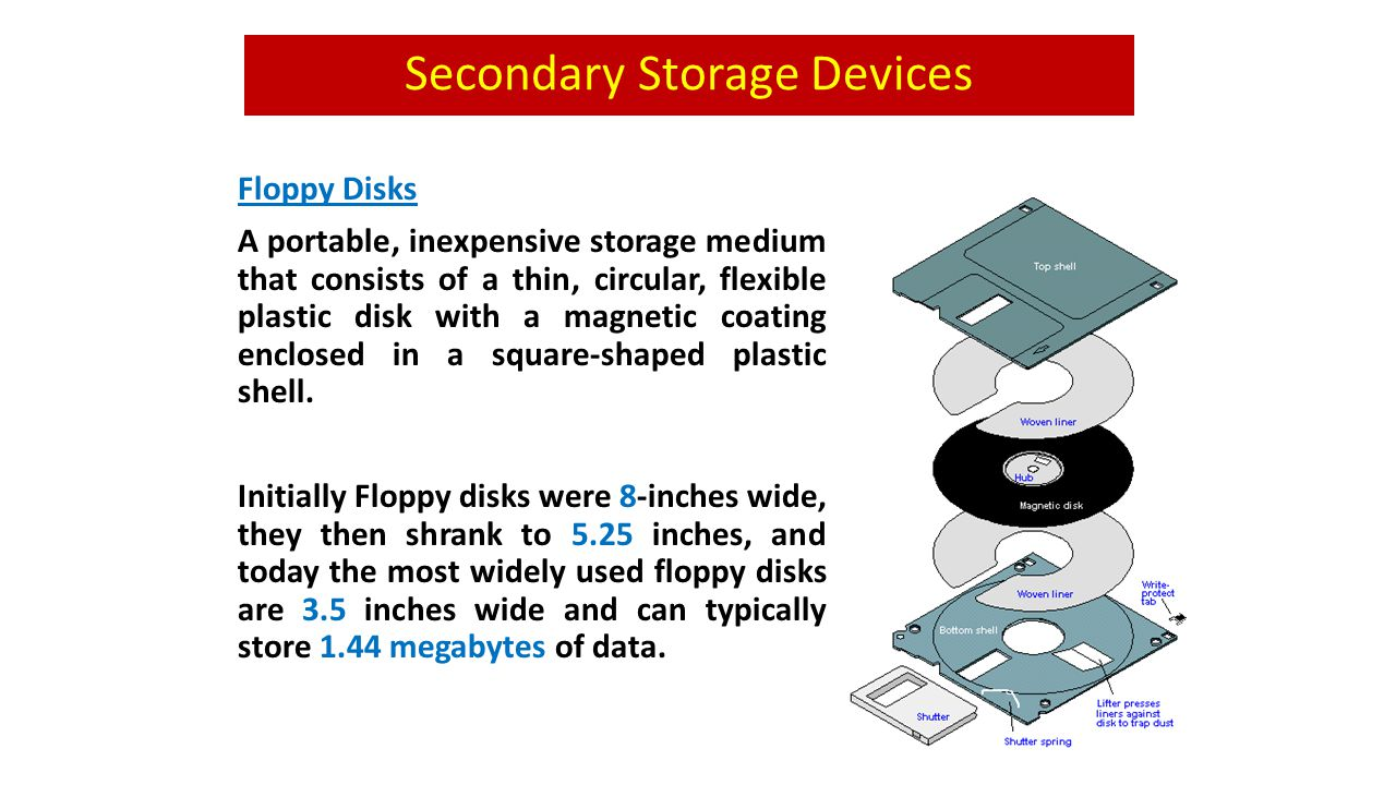 Secondary Storage Devices Also known as external memory and auxiliary storage, secondary storage Used to store data when they are not being used in me