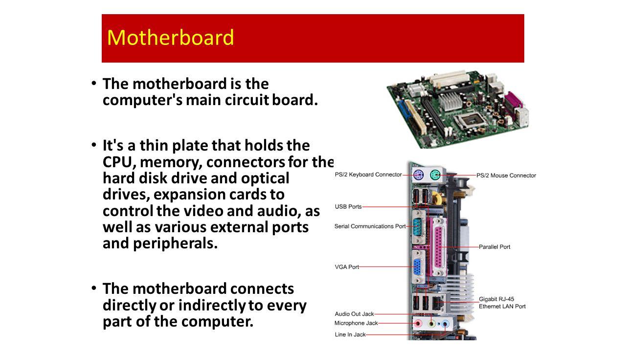 Storage Devices RAM (Random Access Memory) Computer's short-term memory.