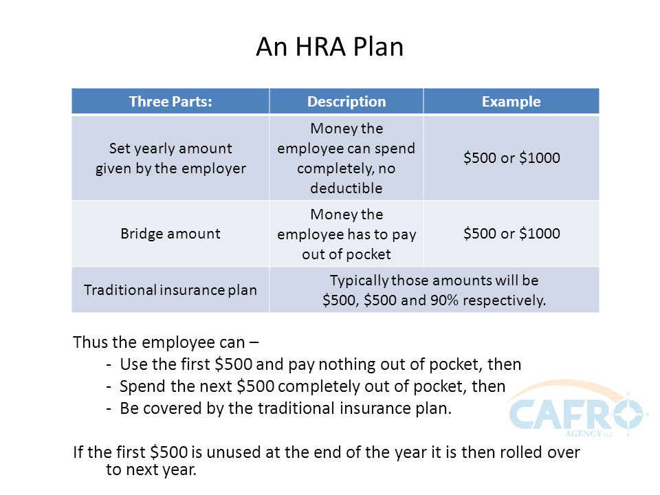 An HRA Plan Thus the employee can – - Use the first $500 and pay nothing out of pocket, then - Spend the next $500 completely out of pocket, then - Be covered by the traditional insurance plan.