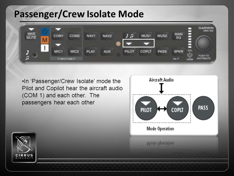 Passenger/Crew Isolate Mode In 'Passenger/Crew Isolate' mode the Pilot and Copilot hear the aircraft audio (COM 1) and each other. The passengers hear