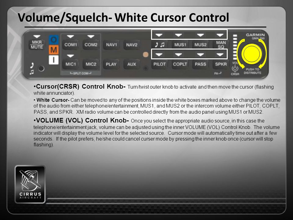 Volume/Squelch- White Cursor Control Cursor(CRSR) Control Knob- Turn/twist outer knob to activate and then move the cursor (flashing white annunciator