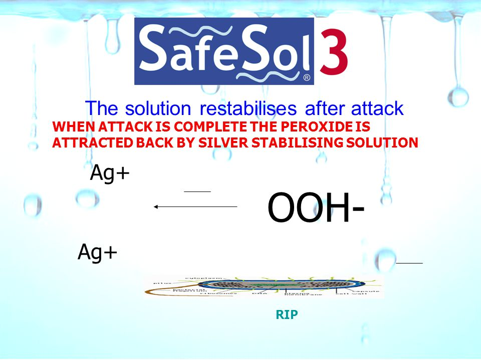 The solution restabilises after attack WHEN ATTACK IS COMPLETE THE PEROXIDE IS ATTRACTED BACK BY SILVER STABILISING SOLUTION Ag+ OOH- RIP