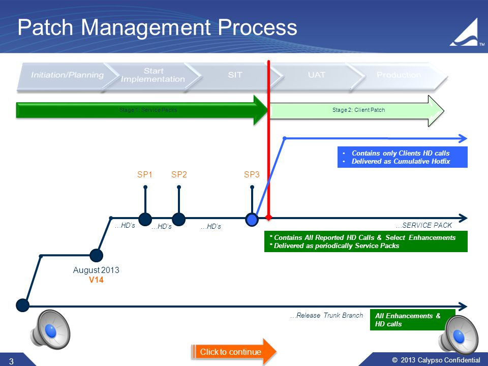 © 2013 Calypso Confidential Patch Management Process Stage 1: Service PacksStage 2: Client Patch 2 Click to continue