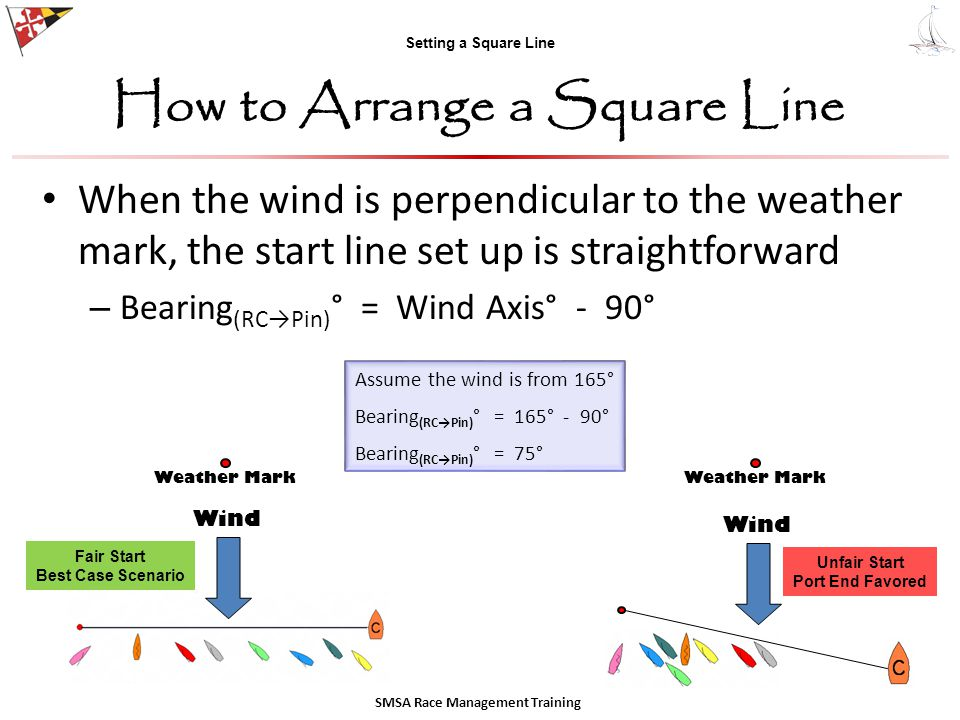 Setting a Square Line How to Arrange a Square Line SMSA Race Management Training Weather Mark Wind Weather Mark Wind Fair Start Best Case Scenario Unfair Start Port End Favored When the wind is perpendicular to the weather mark, the start line set up is straightforward – Bearing (RC→Pin) ° = Wind Axis° - 90° Assume the wind is from 165° Bearing (RC→Pin) ° = 165° - 90° Bearing (RC→Pin) ° = 75°