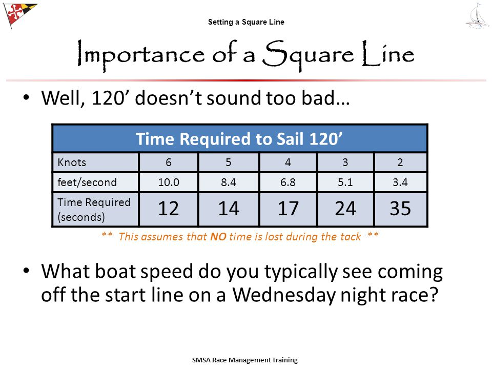 Setting a Square Line Importance of a Square Line Well, 120' doesn't sound too bad… What boat speed do you typically see coming off the start line on a Wednesday night race.