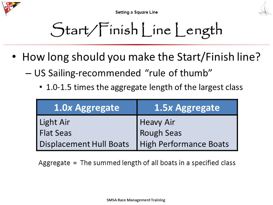 Setting a Square Line Start/Finish Line Length How long should you make the Start/Finish line.