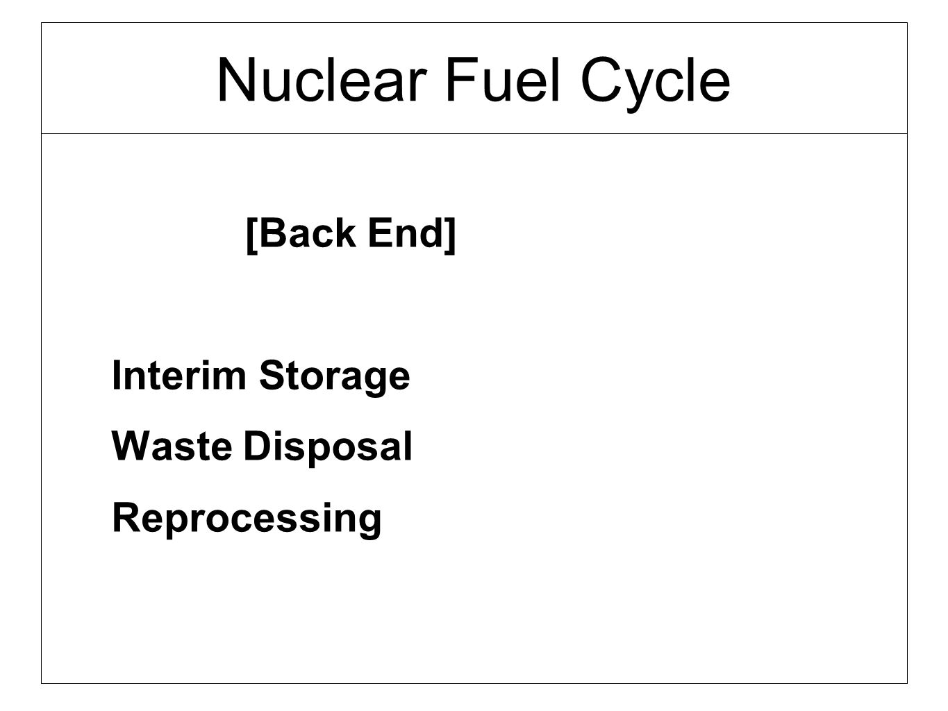 Nuclear Fuel Cycle [Back End] Interim Storage Waste Disposal Reprocessing