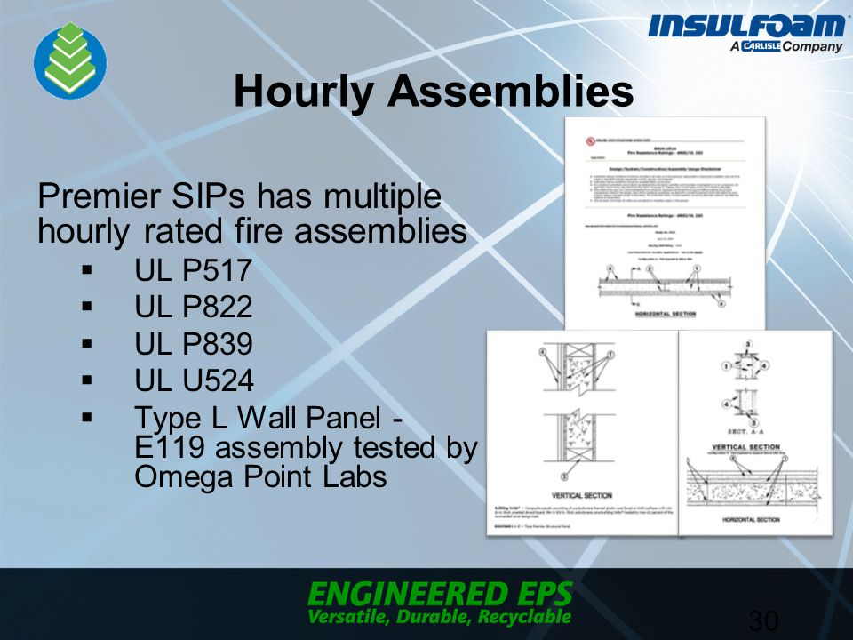 Hourly Assemblies Premier SIPs has multiple hourly rated fire assemblies  UL P517  UL P822  UL P839  UL U524  Type L Wall Panel - E119 assembly tested by Omega Point Labs 30