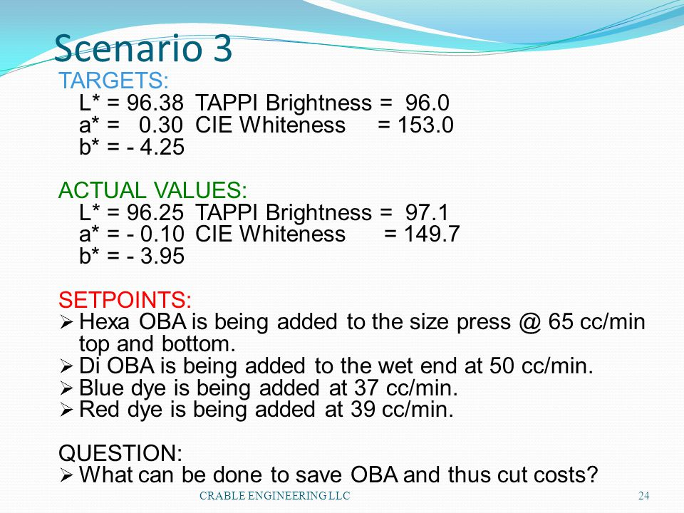 Scenario 3 TARGETS: L* = 96.38TAPPI Brightness = 96.0 a* = 0.30CIE Whiteness = 153.0 b* = - 4.25 ACTUAL VALUES: L* = 96.25TAPPI Brightness = 97.1 a* =